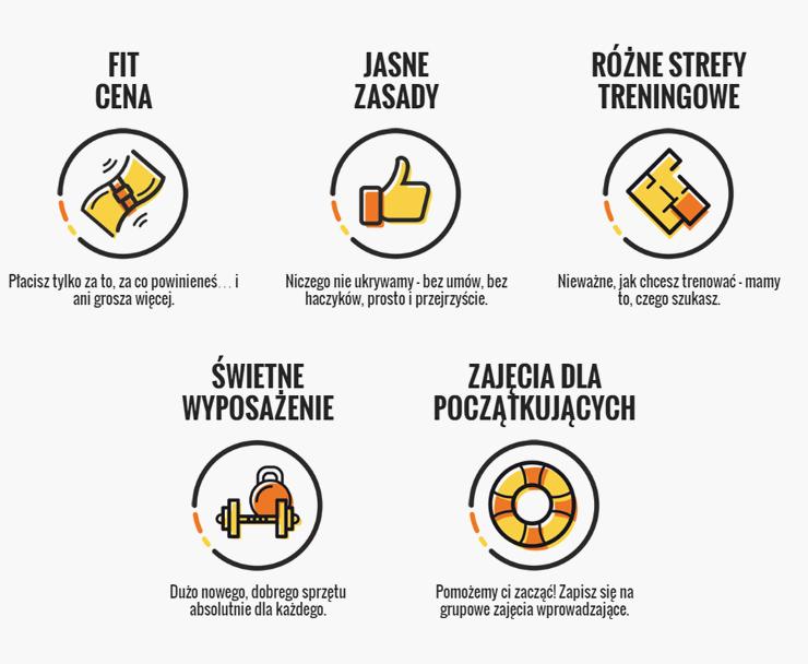 smart-gym-silownia-zabrze